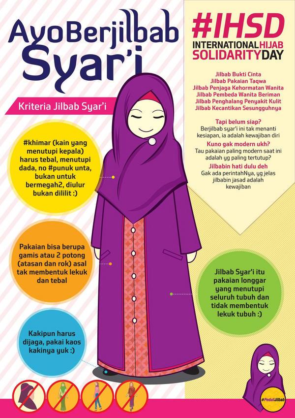 Perintah Memakai Jilbab : perintah, memakai, jilbab, Tahukah, Perintah, Hukum, Memakai, Jilbab, Muslimah, Catatan, Islamiyah