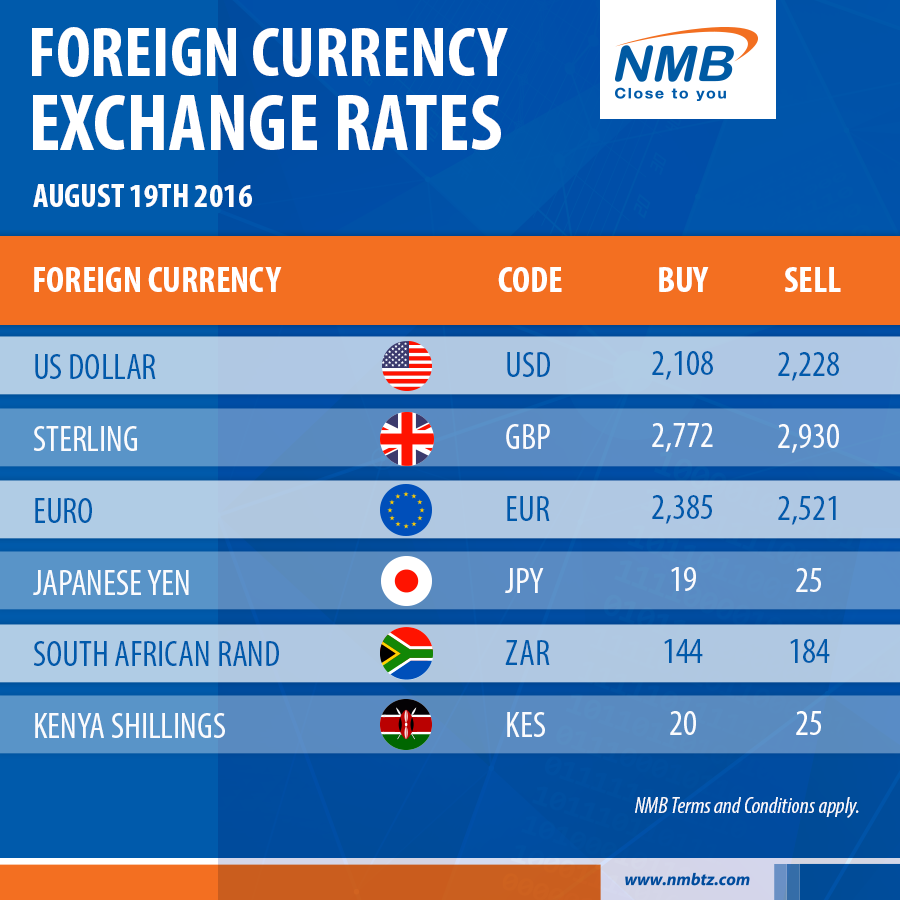 Foreign exchange rates wiki