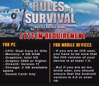 Spesifikasi Minimum Untuk Bermain Rules Of Survival