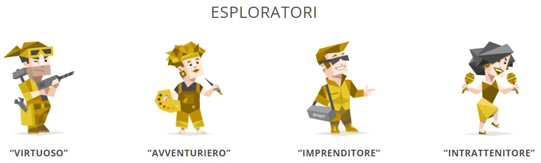 16-personalities-esploratori