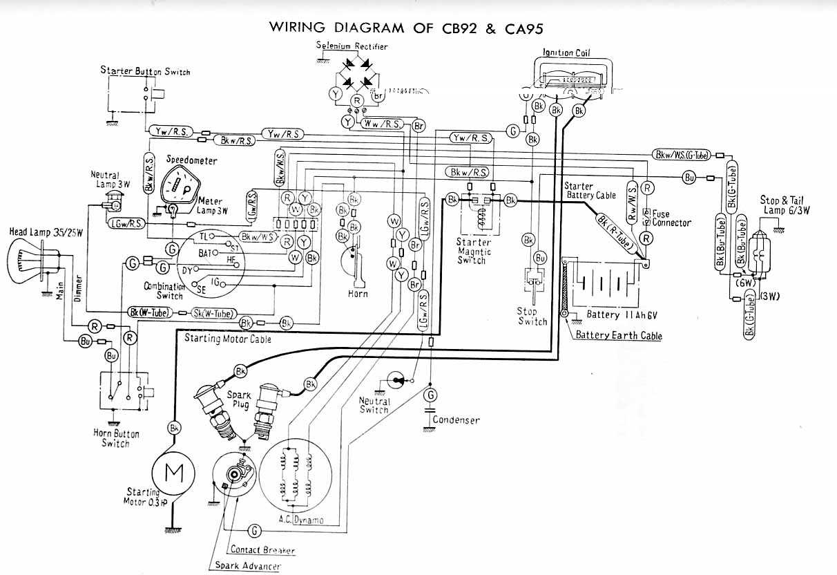 Electrical Wiring Diagram Of Honda CB92 And CA95 | All