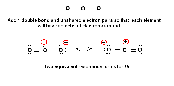 Fig. 2: Lewis structures for O3 / Easy method for drawing Lewis structures