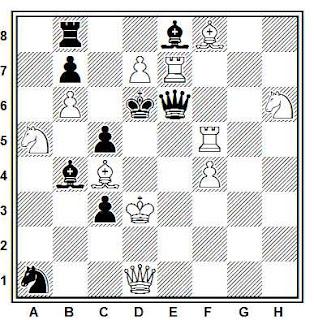 Problema de mate en 2 compuesto por Andrei Lobusov (Shakhmaty v SSSR 1971)