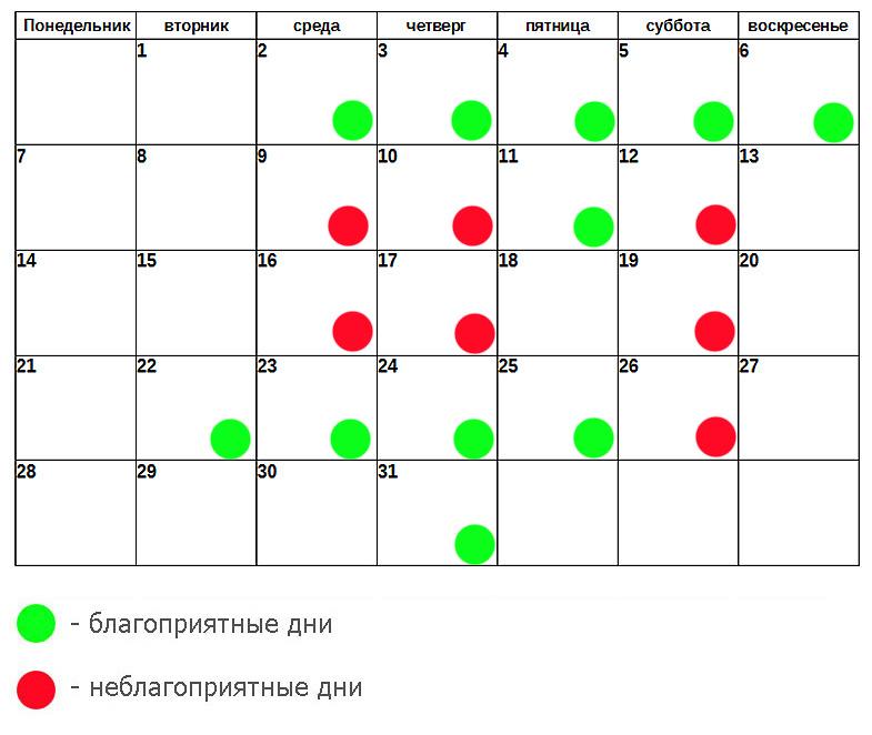 Лунный календарь маникюра и педикюра на август 2017