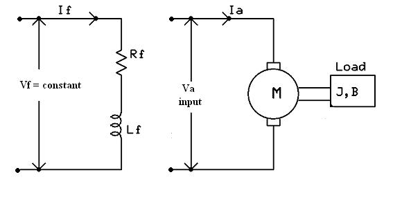 EE2257 DETERMINATION OF TRANSFER FUNCTION OF ARMATURE