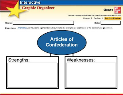 articles of confederation essays strengths and weakness