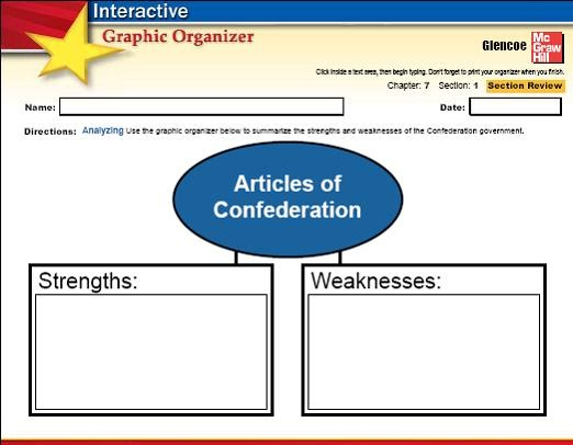 articles of confederation essays strengths and weakness Essay: weakness of the articles of confederation the weaknesses of the article of confederation included the fact that every state was in a position to follow.