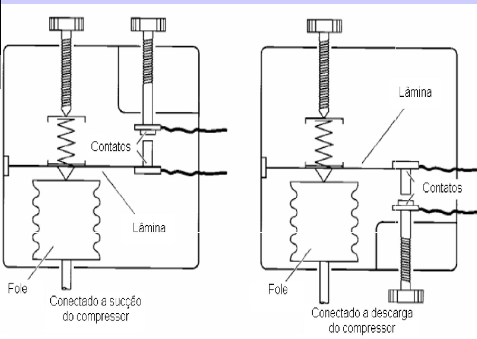 Accesorios Del Sistema De Refrigeracion