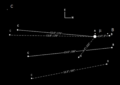 diagram showing angles between A, B, C stars
