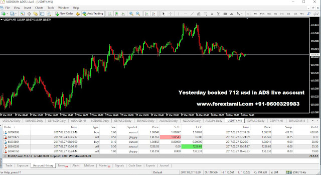 forex-trading-course-Australia, forex-trading-education-in-Australia, forex-trading-institutes-in-Australia