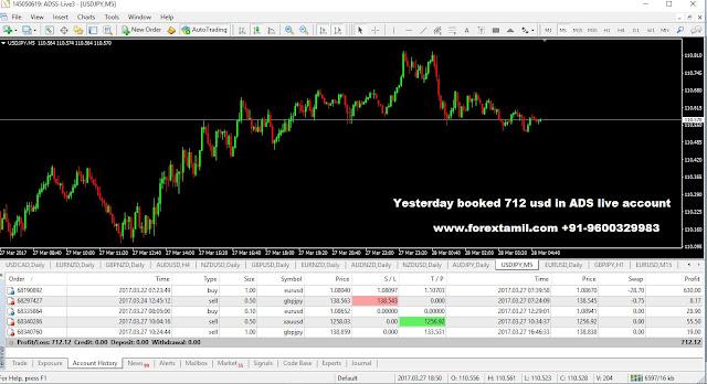 forex-trading-course-Australia, forex-trading-education-in-Australia, forex-trading-institutes-in-Australia