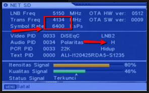 frekuensi net tv semarang