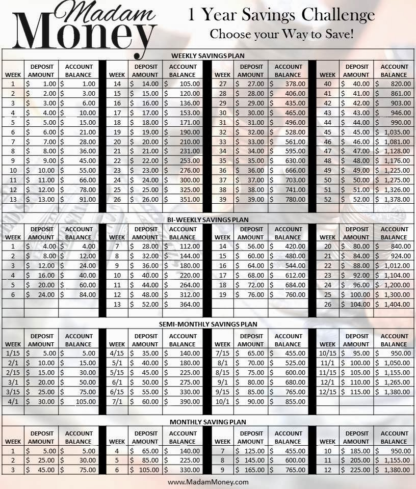 New Year Calendar Ideas How To Make Money Sweet New Year 2014 Printable Calendar Eat Drink Chic How To Save 5000 52 Week Chart Calendar Template 2016