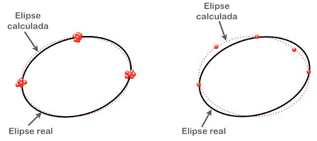 Alineación láser