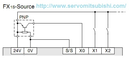 Sơ đồ đấu nối ngõ vào FX1S-14MR-ES/UL kiểu Source , chân input X kích hoạt +24V, S/S nối 0V