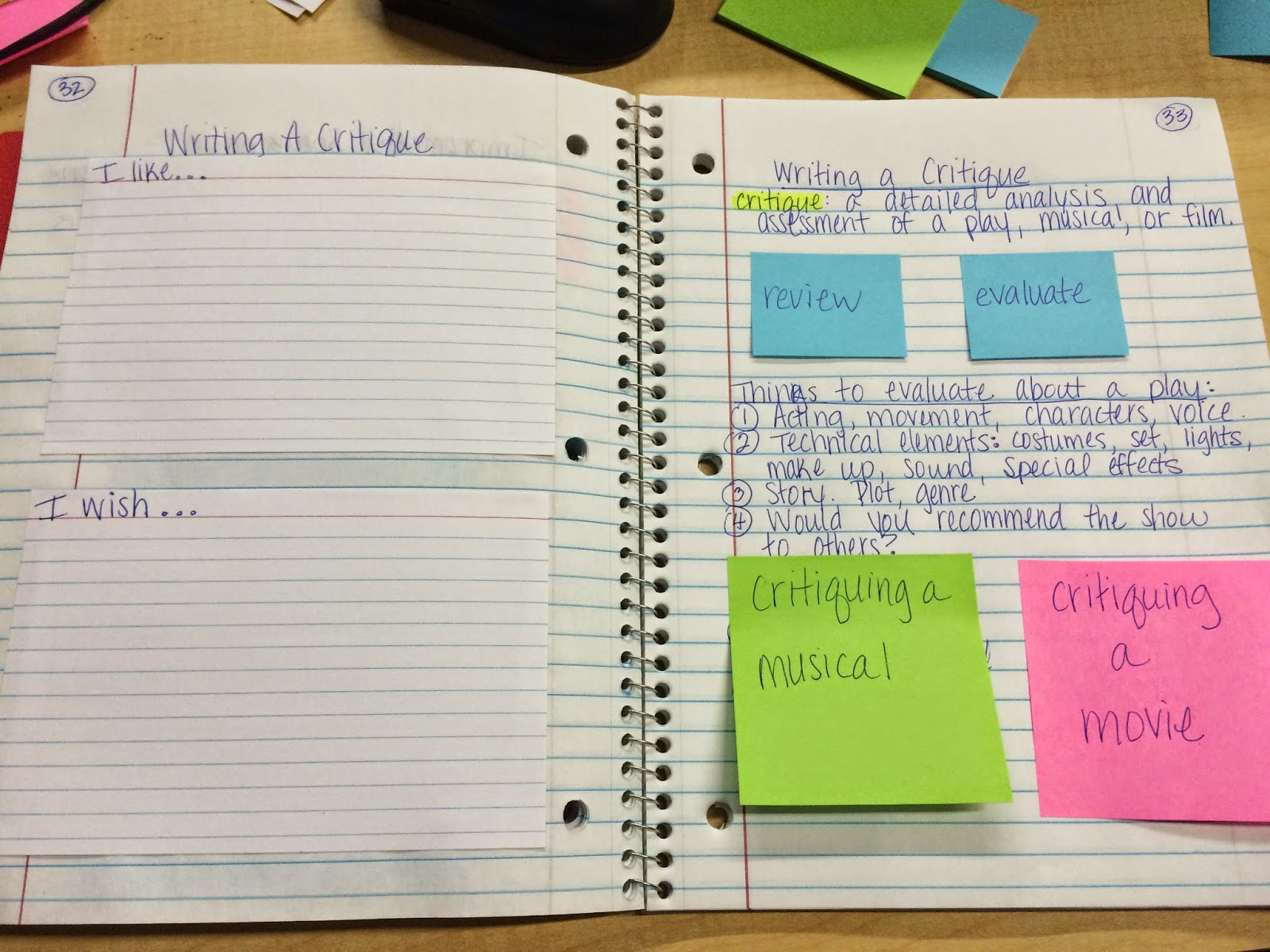 Chasing Down A Dream Interactive Notebook Ideas For