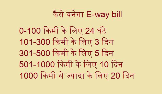 GST E-Way Bill क्या है कैसे बनेगा [ E-Way Bill In Hindi ]