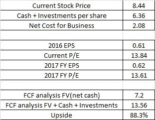 RSKIA stock analysis