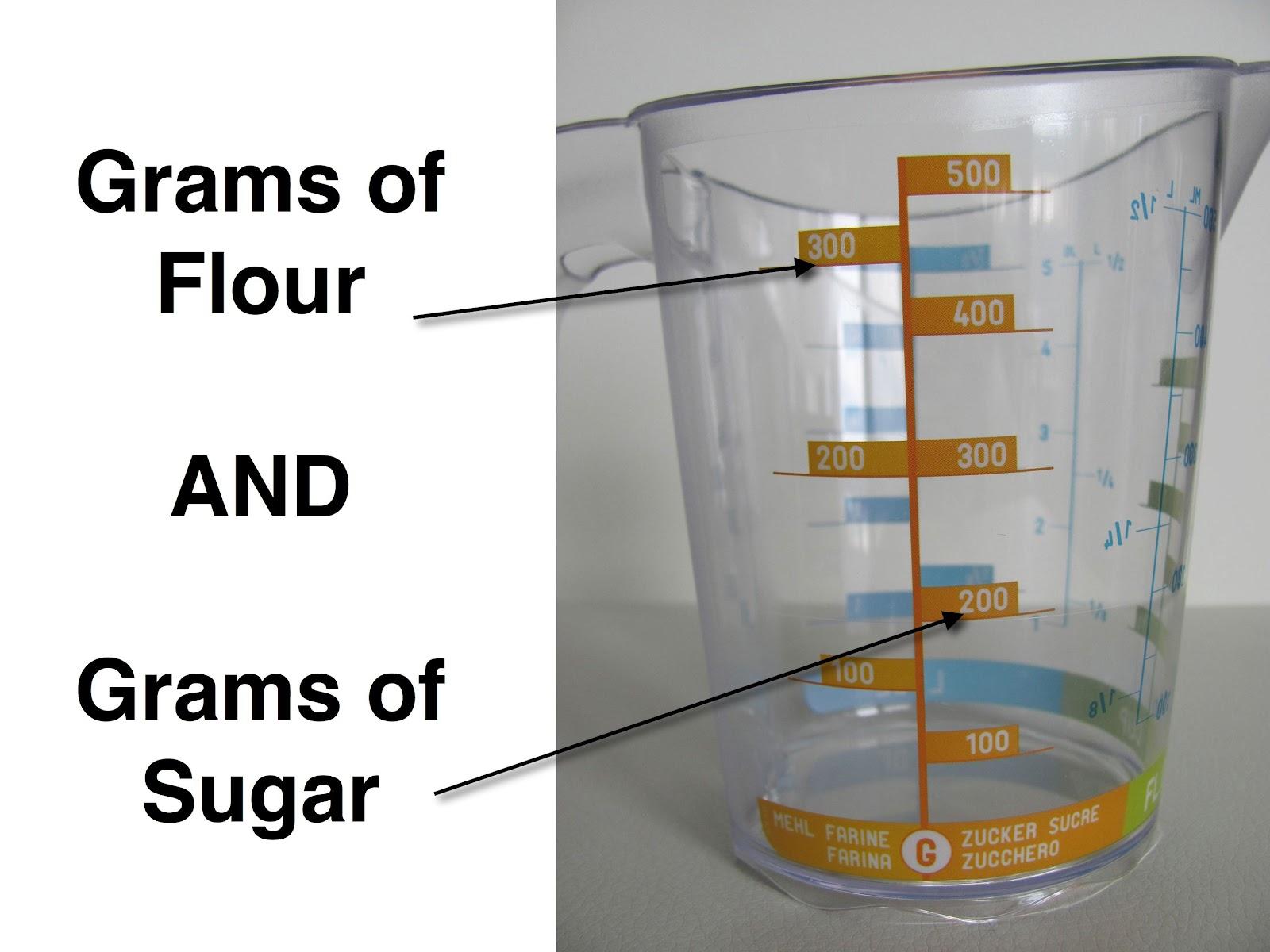 Measuring Cups Conversion To Grams Measurement Conversion