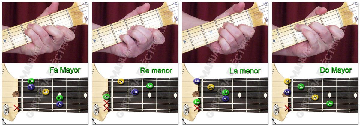 Acordes de Guitarra Básicos para Principiantes