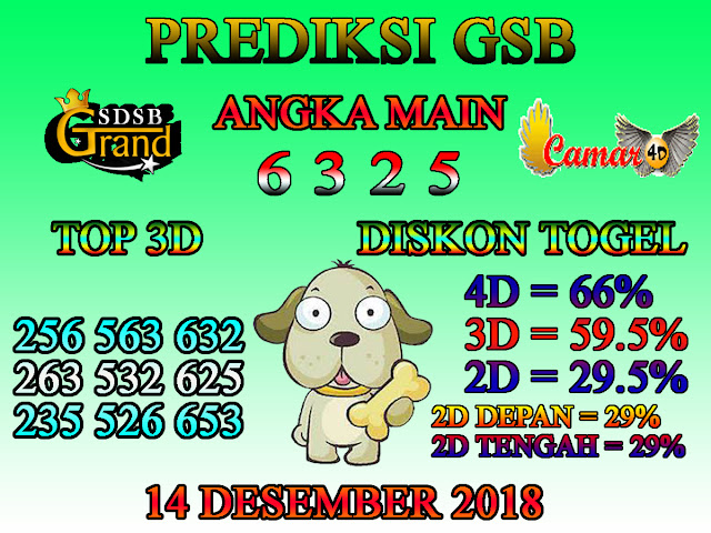 Prediksi Togel GSB 14 Desember 2018