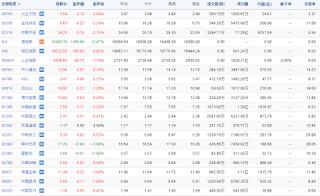 中国株コバンザメ投資ウォッチ銘柄watch20160201