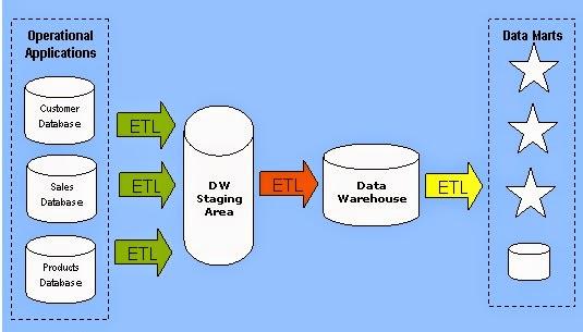 data migration document template - data migration qa resume