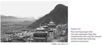 Secara astronomis wilayah Cina terletak diantara Letak Luas dan Keadaan Alam Negara Cina