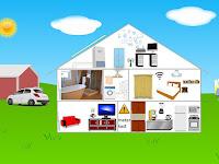 Pengertian dan Ciri-ciri Rumah Pintar