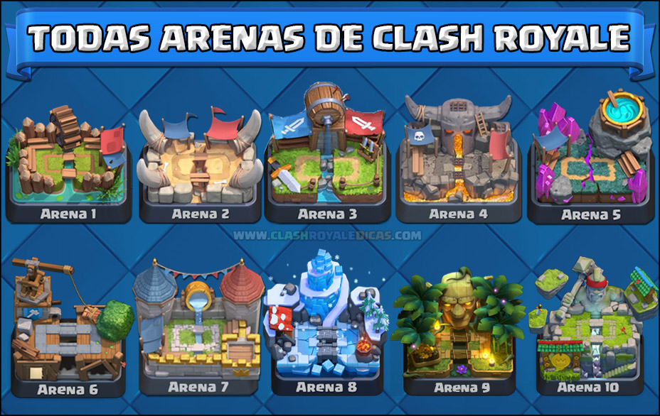 Clash Royale: Arenas De Clash Royale