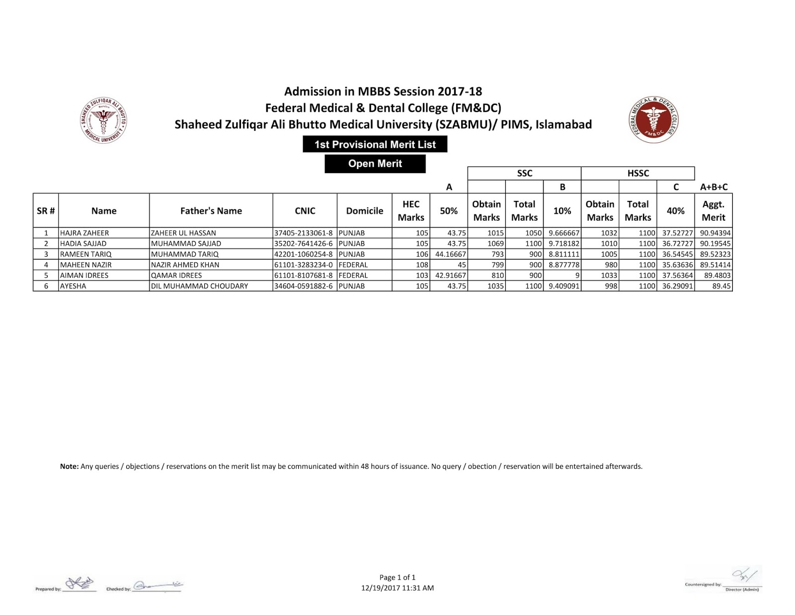 Federal Medical And Dental College Islamabad Federal – Fondos de