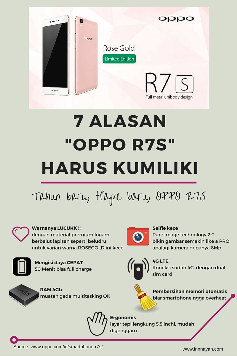 infographic, oppo r7s, oppo, specification, allaboutflash, 4G, gadget, alasan kenapa beli oppo r7s