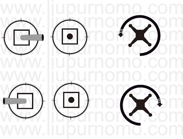 Rudder / Yaw Cara Menerbangkan Drone