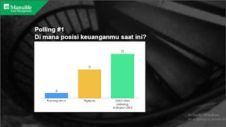 manulife-reksa-dana-kopdar-investarian-11