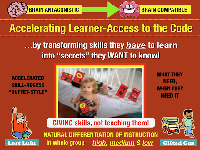 Secret Stories® Phonics Secrets— Accelerating Early Learner Access to the Code!