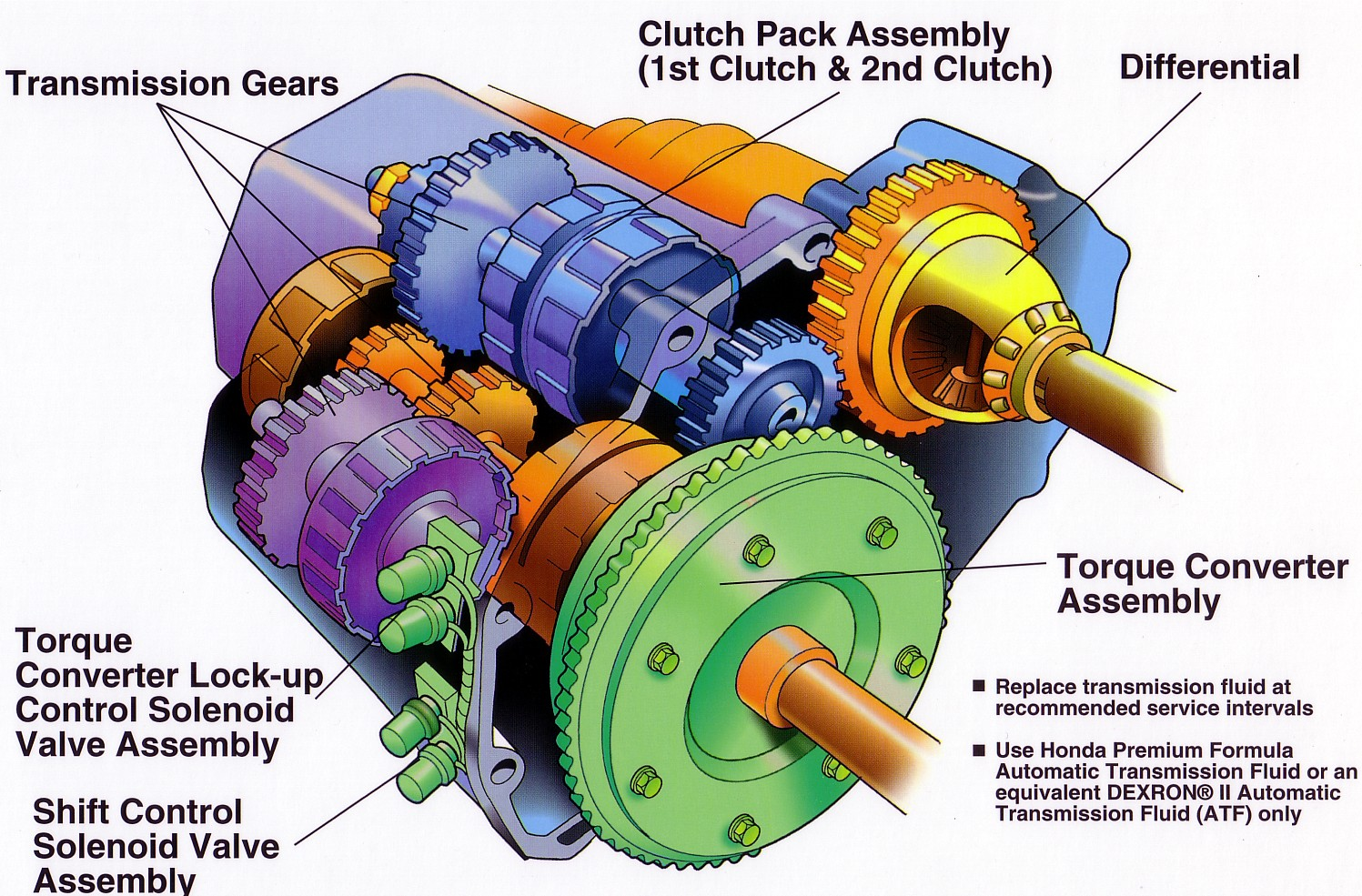 CAD Drawing of automatic Transmission from a Honda