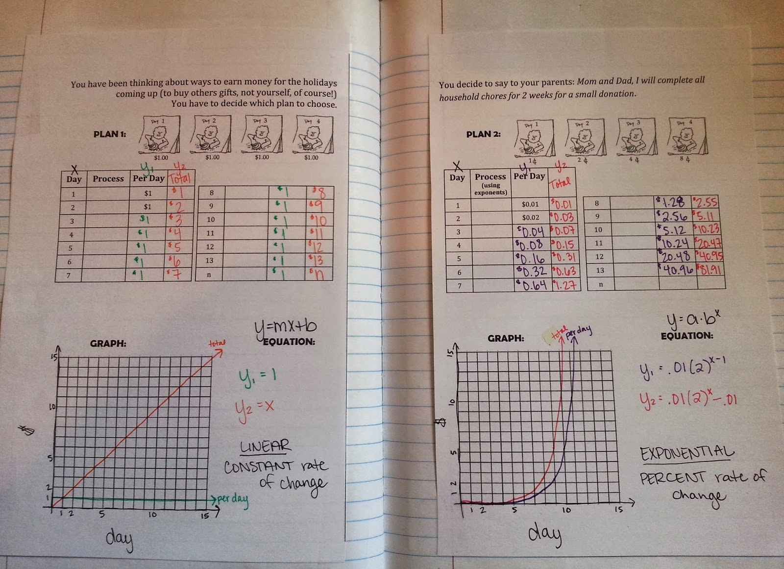 Mrs Hester S Classroom Algebra 1 Unit 6