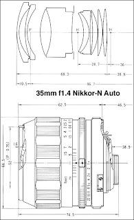 Man Behind Lens: Old Nikkor 35/1.4 on OM-D E-M5