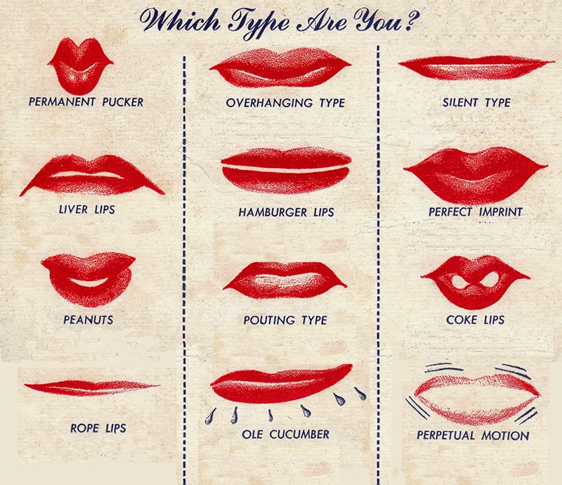 Popular DIY Crafts Blog: What Types Of Lips Do You Have?