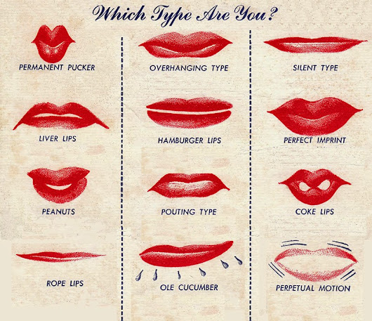 What Types Of Lips Do You Have?