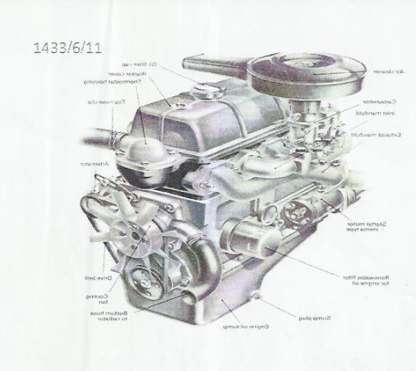 محاضرلت محركات احتراق داخلي pdf