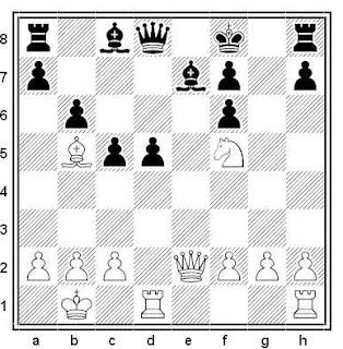 Posición de la partida de ajedrez Gipslis - Darznieks (URSS, 1962)
