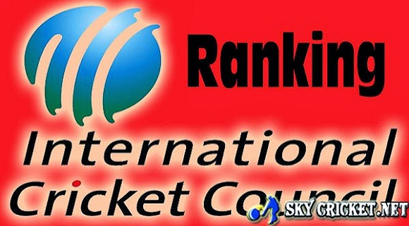 Latest ICC rankings for March 2017
