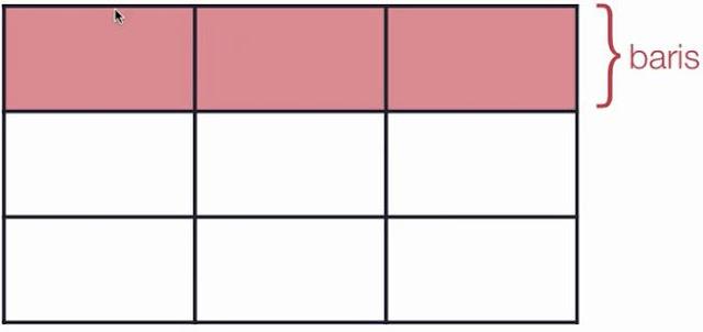 lupacode - tabel 2