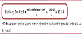 KKM Kurikulum 2013 Revisi Kelas 4 Aplikasi Excel