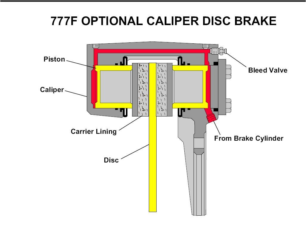 777f Off Highway Truck Brake System Air Brakes Schematic