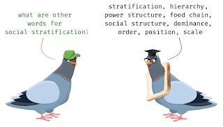 Pengertian dan Contoh Strata atau Stratifikasi Sosial Menurut Para Ahli_