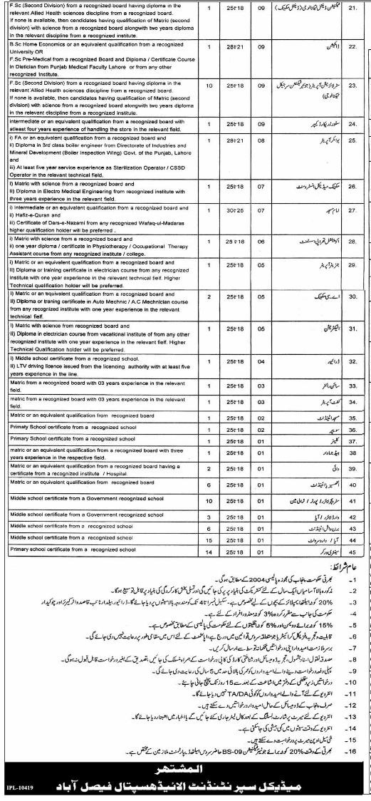 Allied Hospital Faisalabad jobs 2017ad2