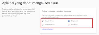 Aplikasi yang dapat mengakses akun