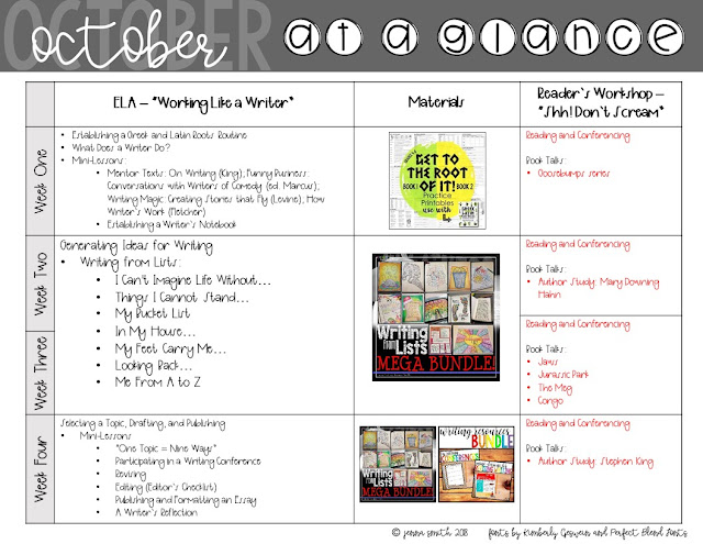 October Plans At-a-Glance